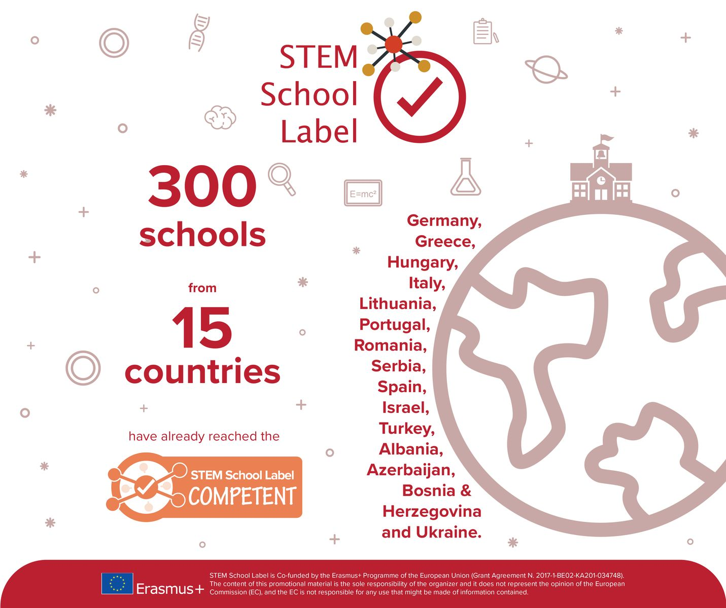 STEM-School-Label-poster1
